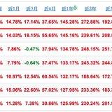 这类基金又火了,近一年涨超145%,买点?