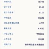 科创板新股:普元信息11月22日申购