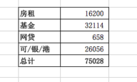 【小花】上半年理财收益7.5w,下半年可期
