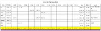 2020年1-5月理财收益38.85万元