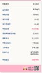 新股申购:天正电气7月29号申购