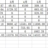 2020年7月理财收益:51451.64元