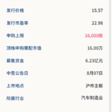 新股申购:冠盛股份8月05号申购