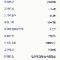科創板新股:寶蘭德10月22日申購