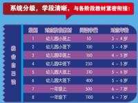 老二:中文识字和英语启蒙