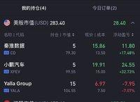 国庆假期第一天,美股开奖,3个秦淮,1个yalla