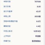 科创板新股:申联生物10月16日申购