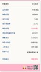 新股申购:华文食品09月03号申购