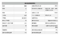 赵小姐用时一天半给@XRX做的养老规划书,含测算和投资计划
