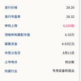 新股申购:大宏立8月07号申购