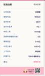 科创板新股:芯源微12月4日申购