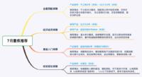 【保险TOP榜】7月最值得买的重疾险