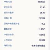 科创板688006杭可科技7月3日申购