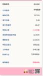 新股申购:沪光股份8月06号申购