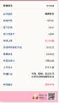 新股申購:威奧股份5月11日申購