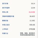 新股申购:威奥股份5月11日申购