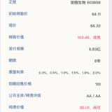 安圖轉債6月28日申購,建議申購★★★★