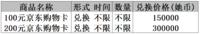 【6周年·她币商城】京东卡不限量、新周边上架,还有神秘大礼包