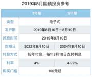 2019年8月国债购买指南