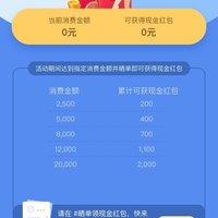 【本周五截止】投保晒送最高2000现金奖励