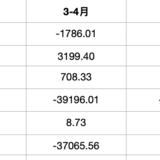 7月理财收益 80459.69