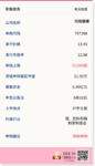新股申购:均瑶健康8月06号申购
