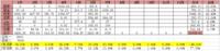 2020-07 理财收益——2085元
