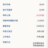 新股申购:长鸿高科8月12号申购