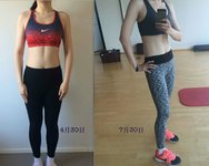 三个月自学健身自查贴, 遇见更好的自己!