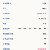 东缆转债9月24日申购,建议申购★★★★