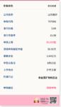 新股申购:山东玻纤8月21号申购