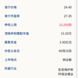 新股申购: 上海凯鑫09月23号申购