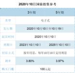 2020年10月国债(电子式)购买指南