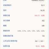 華森轉債6月24日申購,謹慎申購★★★☆