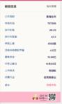 科创板新股:昊海生科10月21日申购
