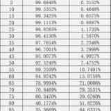 重疾险到底是选保到60、70、80岁还是终身?