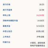 新股申购: 澳弘电子10月09号申购