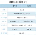 2020年8月国债购买指南