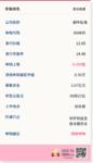 新股申购: 铜牛信息09月15号申购