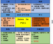2018 一月总结(内附全年规划,哈哈哈)