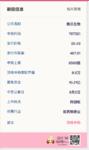 科创板新股:微芯生物7月31日申购