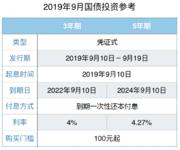 2019年9月国债购买指南