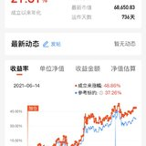 指数基金定投实盘(明明理财第48期)最高48.86%
