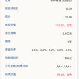 中環轉債6月10日申購,建議申購★★★★☆