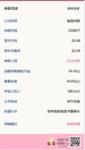 新股申购: 直真科技09月14号申购