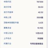 科创板新股:祥生医疗11月21日申购