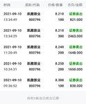 【2021】9.10复盘:清仓凯撒