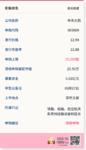 新股申购: 中天火箭09月15号申购