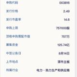 8月12日新股申购提示