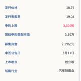 新股申购:卡倍亿8月07号申购